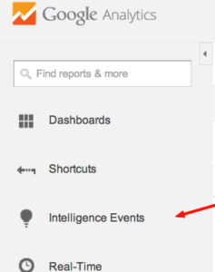 Create Intelligence Alerts