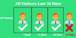 Remarketing Set Up 31 Day Audience
